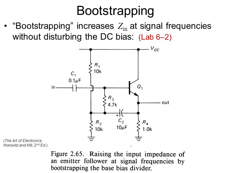 Bootstrapping Bootstrapping increases Z in at signal frequencies without disturbing the DC bias: (The Art of Electronics, Horowitz and Hill, 2 nd Ed.) (Lab 6–2)