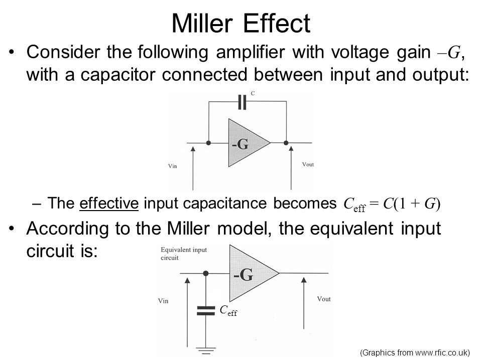 Miller Effect Consider the following amplifier with voltage gain –G, with a capacitor connected between input and output: –The effective input capacitance becomes C eff = C(1 + G) According to the Miller model, the equivalent input circuit is: C eff (Graphics from www.rfic.co.uk)