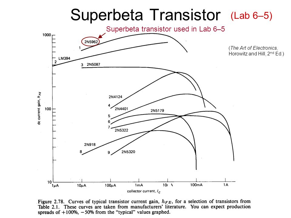 Superbeta Transistor Superbeta transistor used in Lab 6–5 (The Art of Electronics, Horowitz and Hill, 2 nd Ed.) (Lab 6–5)