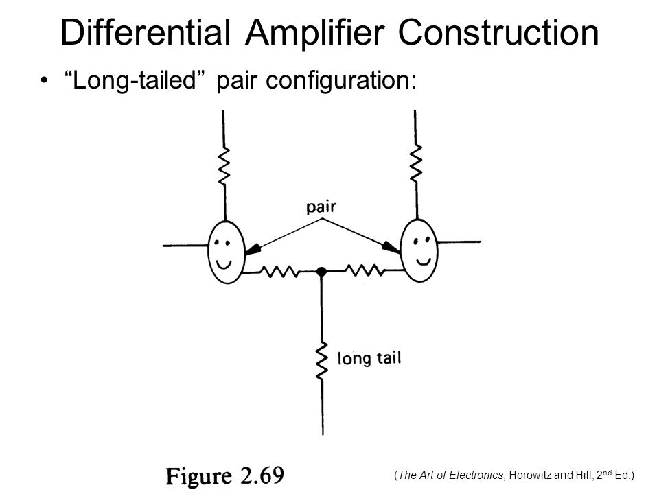 Differential Amplifier Construction Long-tailed pair configuration: (The Art of Electronics, Horowitz and Hill, 2 nd Ed.)
