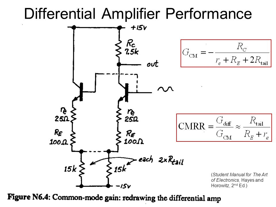 Differential Amplifier Performance: Improving CMRR (The Art of Electronics, Horowitz and Hill, 2 nd Ed.) (Lab 6–1)