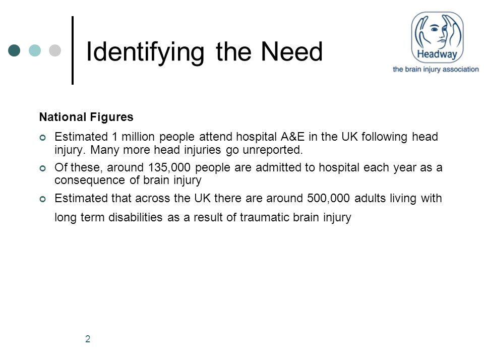 3 Identifying the Need Local Figures Discharges between 1/5/2010 – 30/4/2011 Oxford Radcliffe Hospitals (ALL SITES) ABI (Adults Only) = 279 Head Trauma/Bleed/Infection/Stroke = 1508 Discharges between 1/5/2010 – 30/4/2011 Oxford Radcliffe Hospital (JR Only) ABI (Adults Only) = 244 Head Trauma/Bleed/Infection/Stroke = 1336