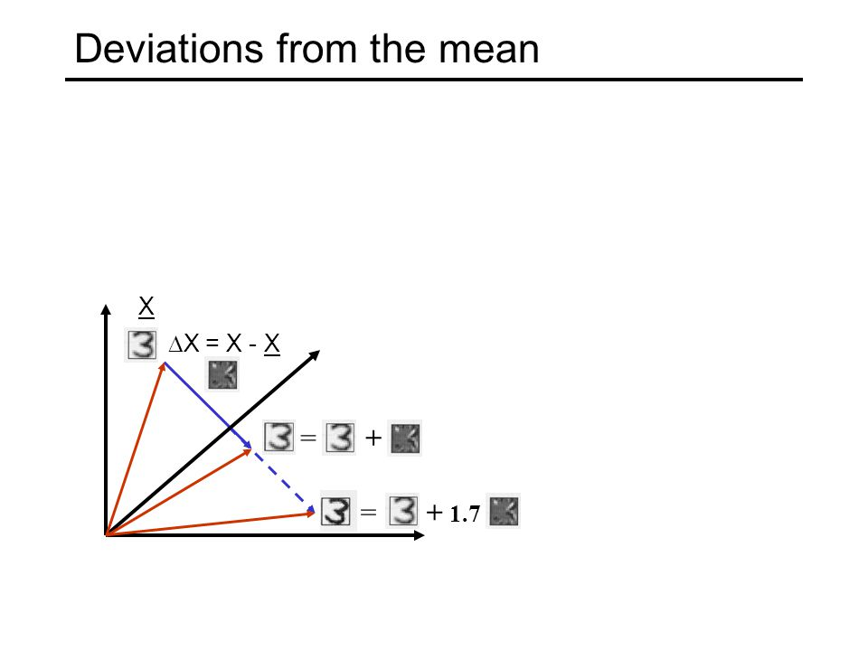 Deviations from the mean += + 1.7 = X  X = X - X