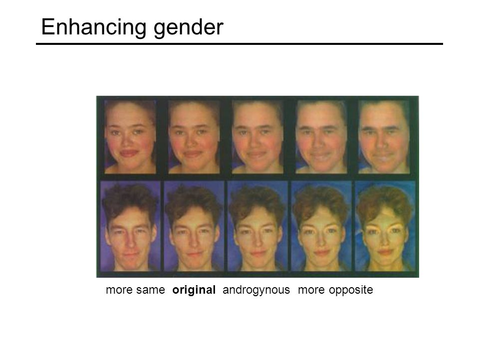 Enhancing gender more same original androgynous more opposite
