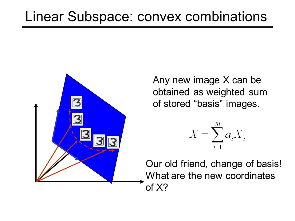 """Linear Subspace: convex combinations Any new image X can be obtained as weighted sum of stored """"basis"""" images. Our old friend, change of basis! What a"""