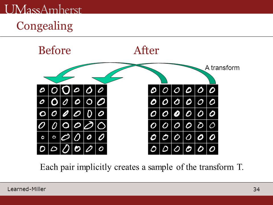 34 Learned-Miller BeforeAfter Each pair implicitly creates a sample of the transform T. Congealing A transform