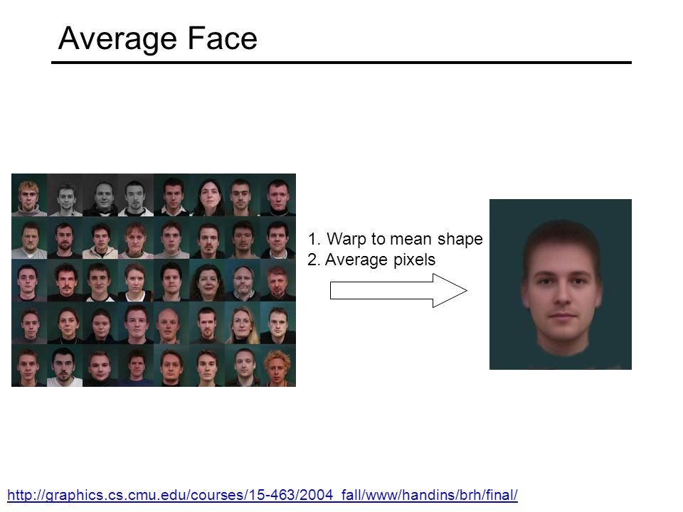 Average Face 1. Warp to mean shape 2. Average pixels http://graphics.cs.cmu.edu/courses/15-463/2004_fall/www/handins/brh/final/