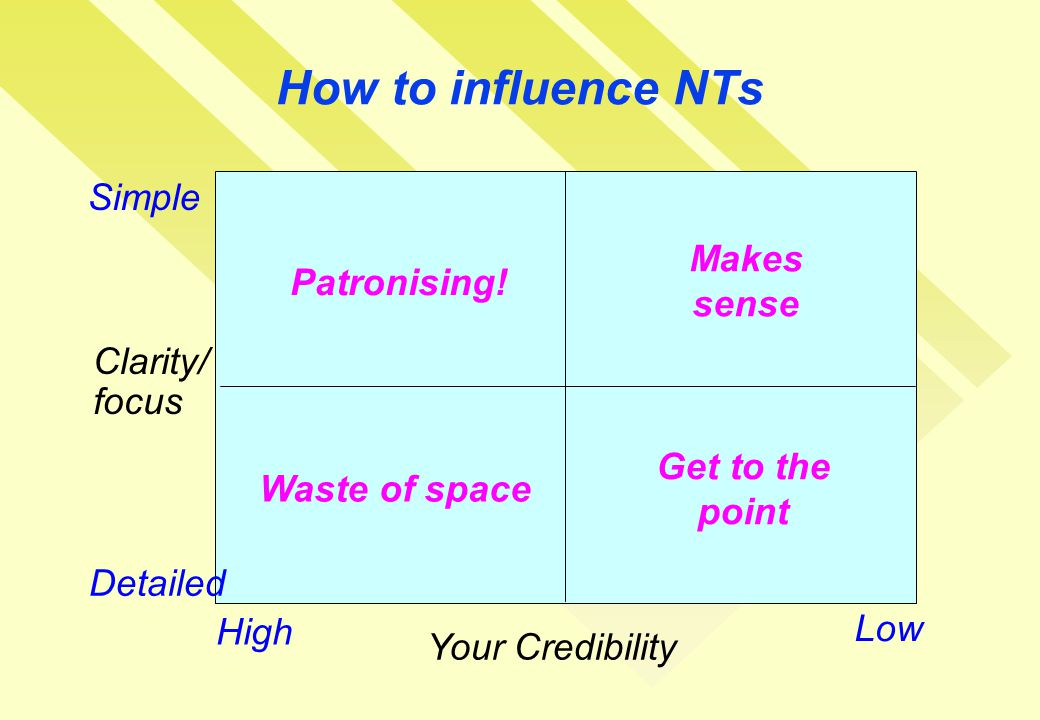 How to influence NTs Patronising.