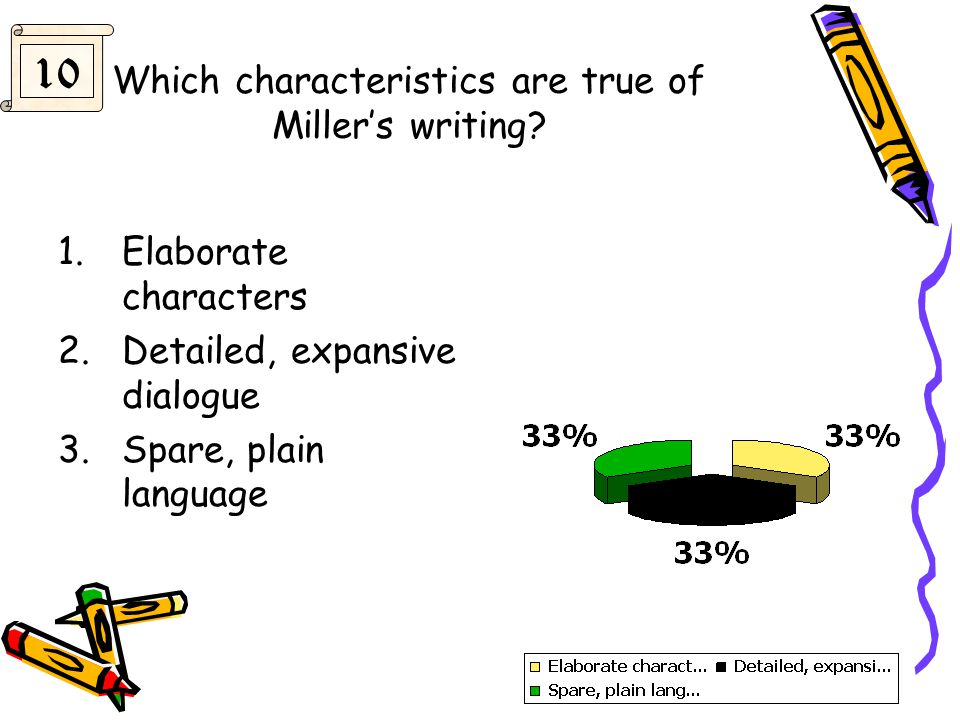 Which characteristics are true of Miller's writing.