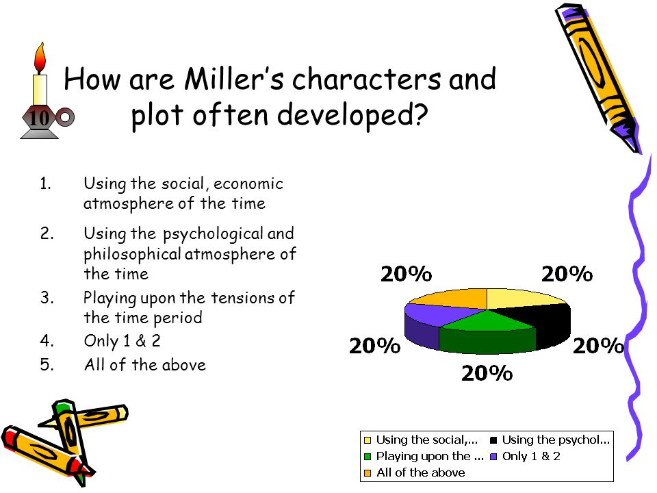 How are Miller's characters and plot often developed.