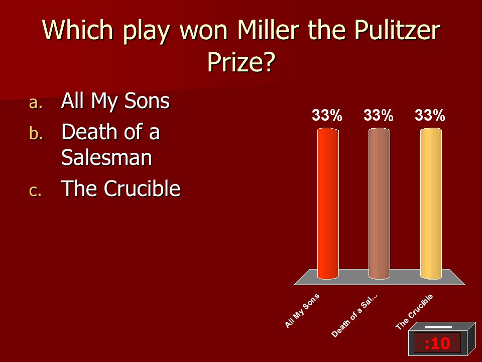 Which play won Miller the Pulitzer Prize a. All My Sons b. Death of a Salesman c. The Crucible :10