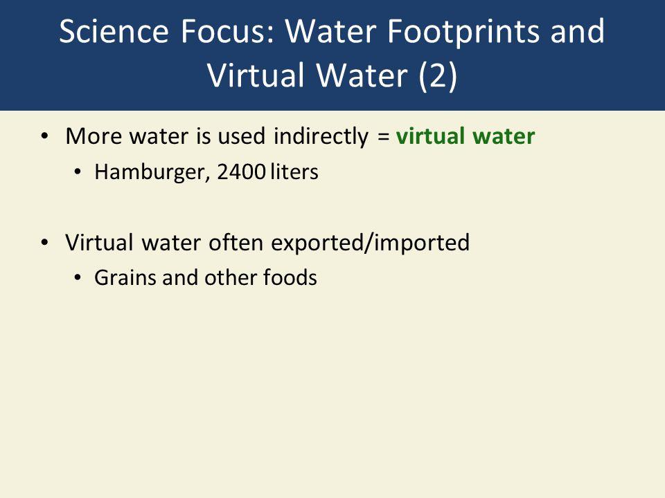 Science Focus: Water Footprints and Virtual Water (2) More water is used indirectly = virtual water Hamburger, 2400 liters Virtual water often exporte