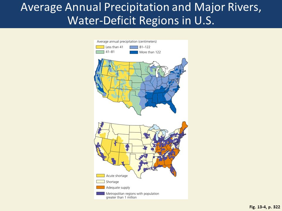 Average Annual Precipitation and Major Rivers, Water-Deficit Regions in U.S. Fig. 13-4, p. 322