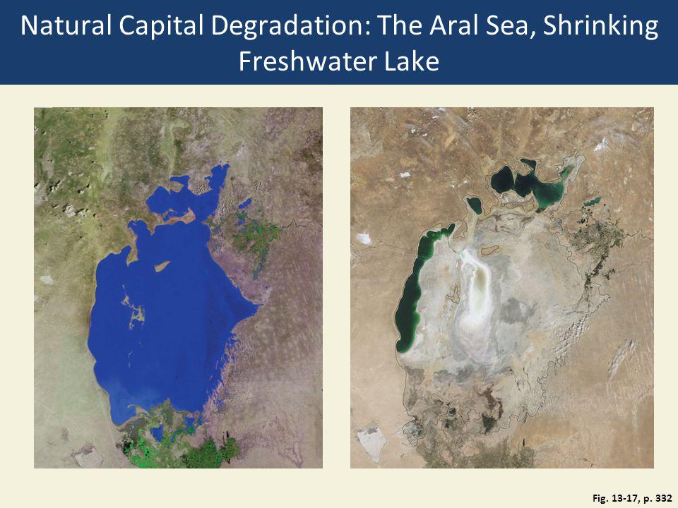 Natural Capital Degradation: The Aral Sea, Shrinking Freshwater Lake Fig. 13-17, p. 332