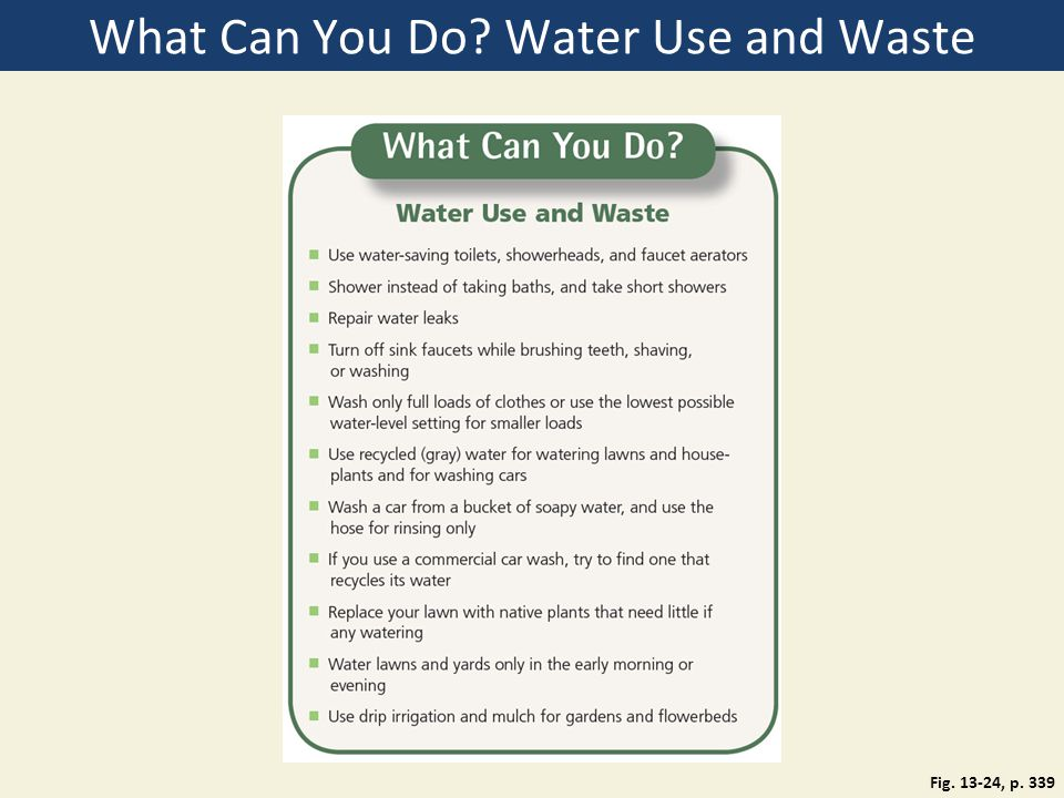What Can You Do? Water Use and Waste Fig. 13-24, p. 339