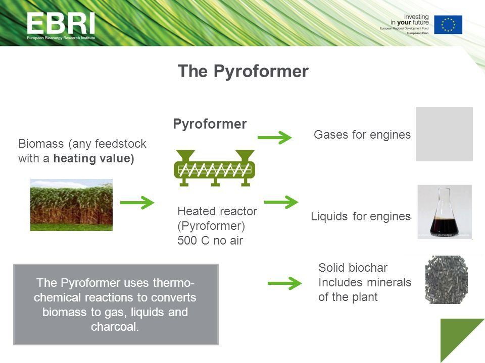The Pyroformer Biomass (any feedstock with a heating value) Solid biochar Includes minerals of the plant Liquids for engines Gases for engines Pyroformer The Pyroformer uses thermo- chemical reactions to converts biomass to gas, liquids and charcoal.