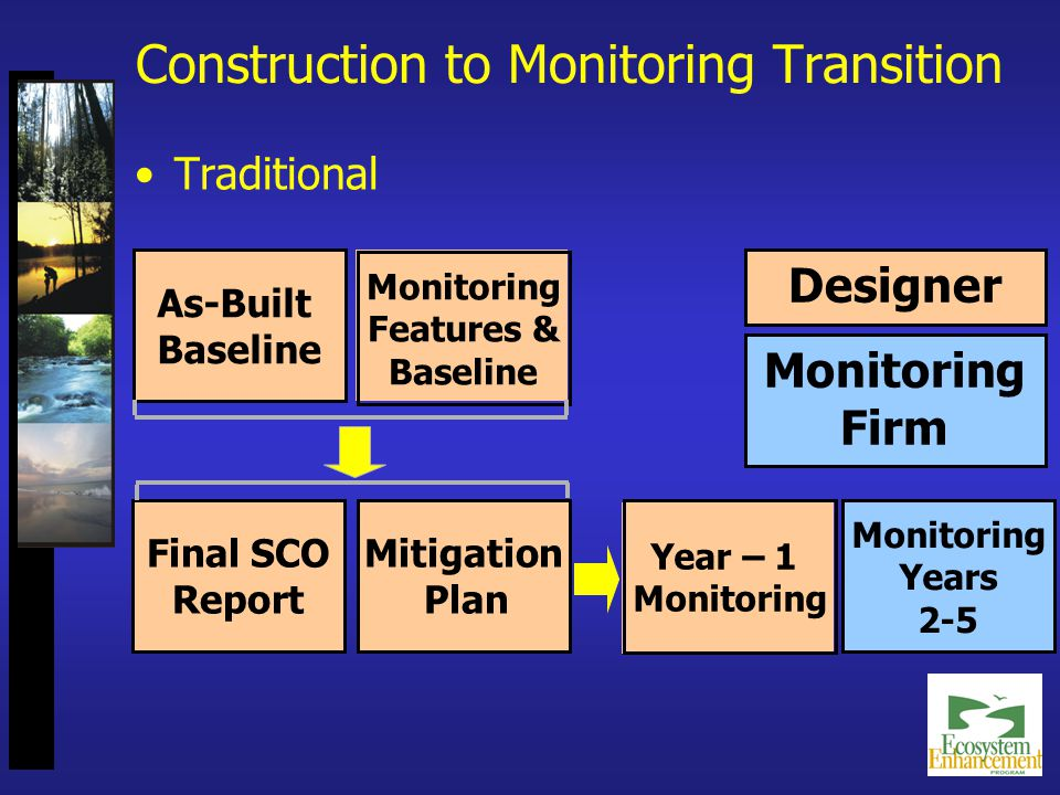 New (on-going phase in) Year – 1 Monitoring Years 2-5 Designer Monitoring Firm As-Built Baseline Monitoring Features & Baseline Mitigation Plan Final SCO Report Construction to Monitoring Transition