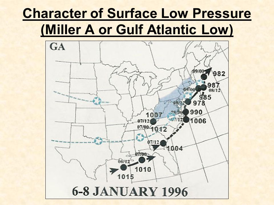 Character of Surface Low Pressure (Miller B or Atlantic Redevelopment Low) Miller B: Surface low tracks from Northern Plains or Canada and dives southeast.