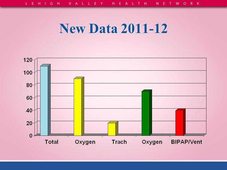 New Data 2011-12