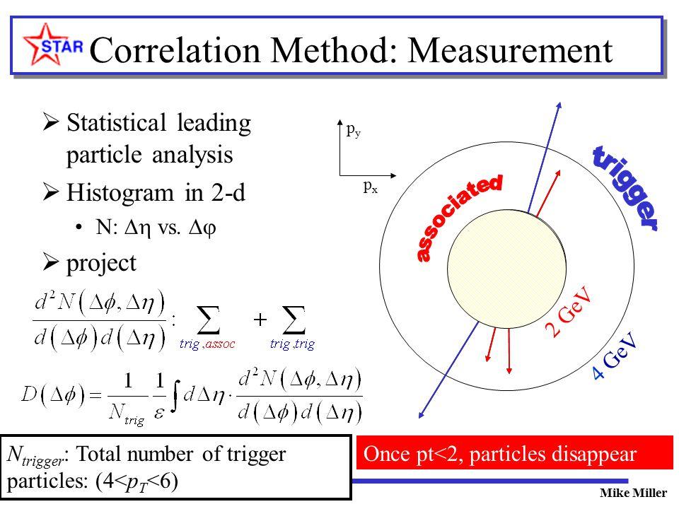Transverse Dynamics 03/03Mike Miller Correlation Method: Measurement  Statistical leading particle analysis  Histogram in 2-d N:  vs.