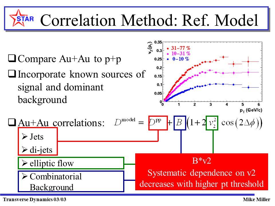 Transverse Dynamics 03/03Mike Miller Correlation Method: Ref. Model  Au+Au correlations:  Jets  di-jets  elliptic flow  Combinatorial Background