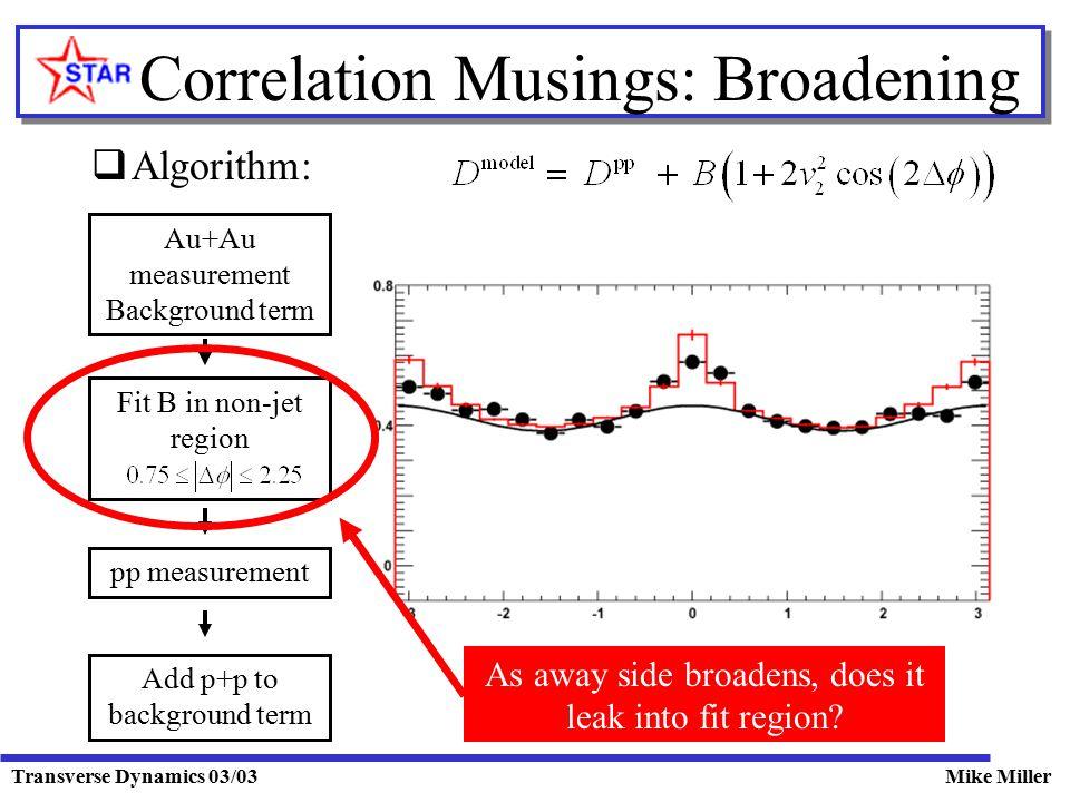 Transverse Dynamics 03/03Mike Miller Correlation Musings: Broadening  Algorithm: Au+Au measurement Background term pp measurement Fit B in non-jet region Add p+p to background term As away side broadens, does it leak into fit region?