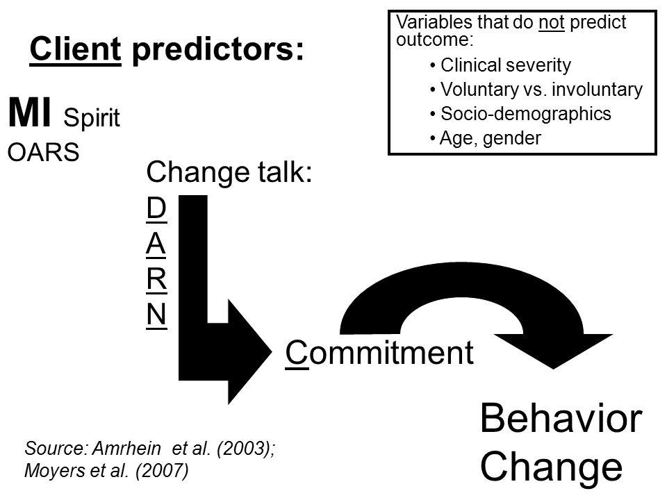 Client predictors: MI Spirit OARS Change talk: D A R N Commitment Behavior Change Source: Amrhein et al. (2003); Moyers et al. (2007) Variables that d