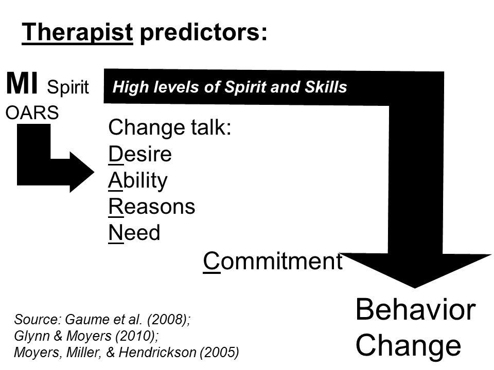 Therapist predictors: MI Spirit OARS Change talk: Desire Ability Reasons Need Commitment Behavior Change Source: Gaume et al. (2008); Glynn & Moyers (