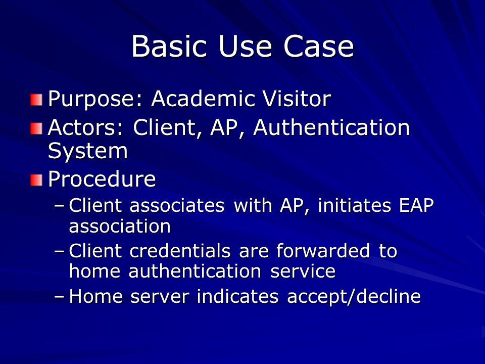 Basic Use Case Purpose: Academic Visitor Actors: Client, AP, Authentication System Procedure –Client associates with AP, initiates EAP association –Client credentials are forwarded to home authentication service –Home server indicates accept/decline
