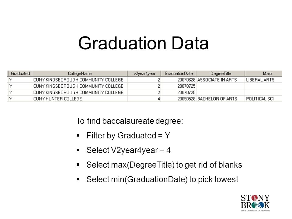 Graduation Data To find baccalaureate degree:  Filter by Graduated = Y  Select V2year4year = 4  Select max(DegreeTitle) to get rid of blanks  Select min(GraduationDate) to pick lowest