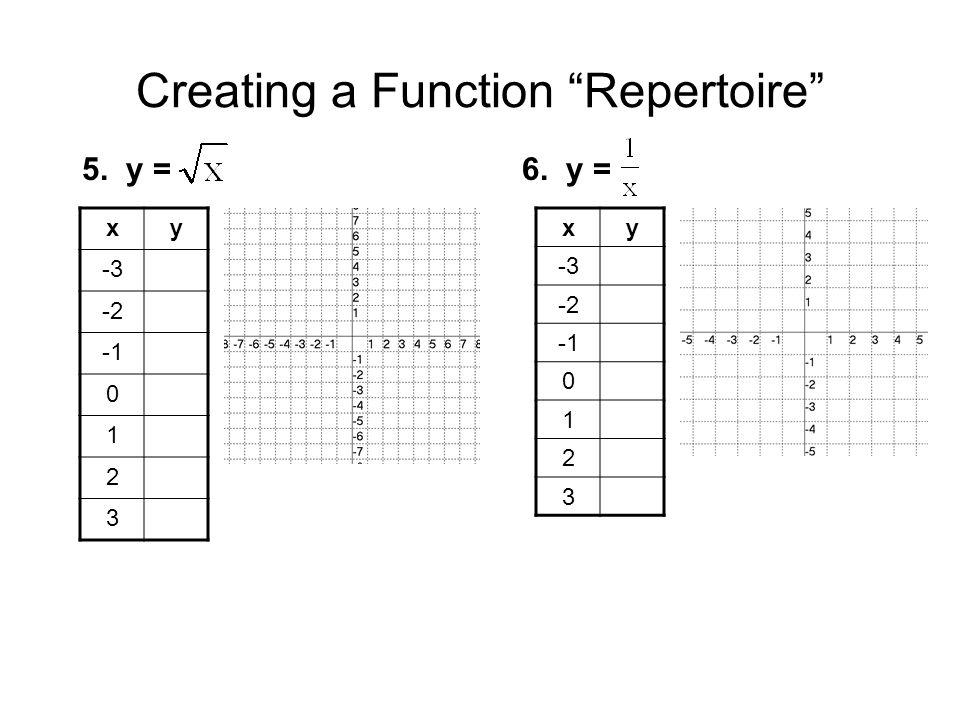 Creating a Function Repertoire xy -3 -2 0 1 2 3 5. y =6. y = xy -3 -2 0 1 2 3