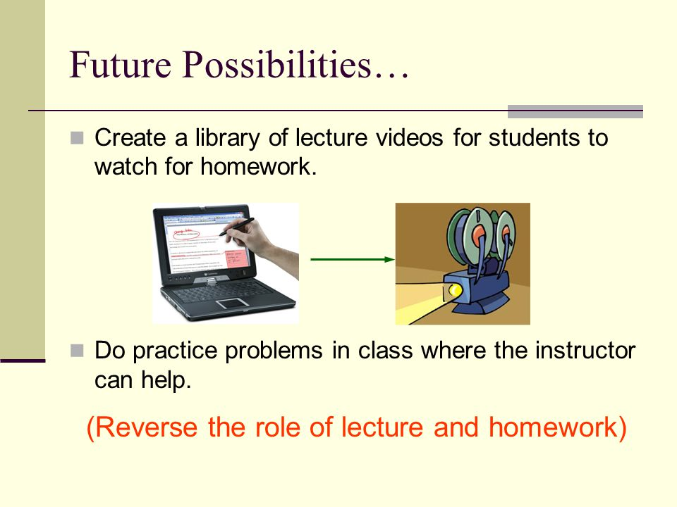 Future Possibilities… Create a library of lecture videos for students to watch for homework. Do practice problems in class where the instructor can he