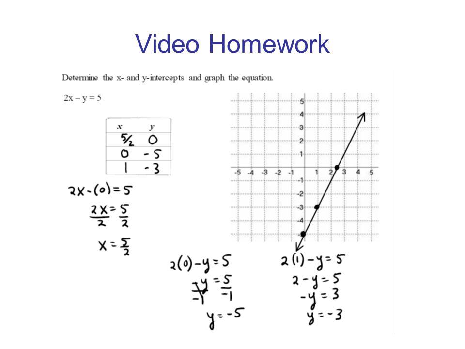 Video Homework
