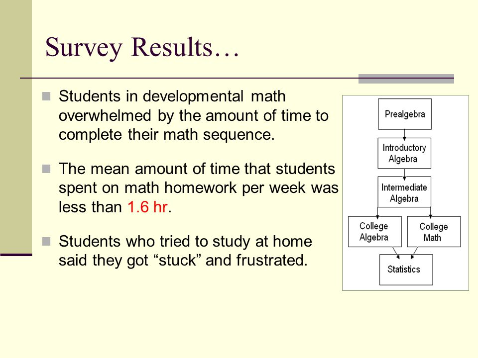 Survey Results… Students in developmental math overwhelmed by the amount of time to complete their math sequence. The mean amount of time that student
