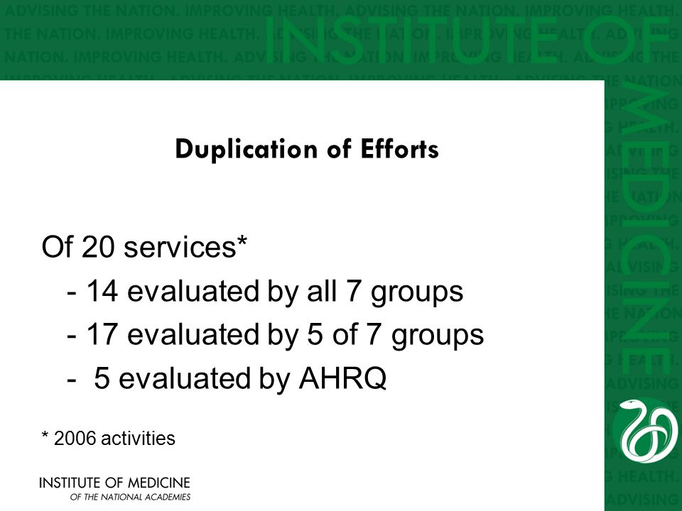 Duplication of Efforts Of 20 services* - 14 evaluated by all 7 groups - 17 evaluated by 5 of 7 groups - 5 evaluated by AHRQ * 2006 activities