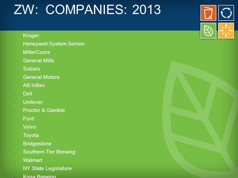 ZW: COMPANIES: 2013 Kroger Honeywell System Sensor MillerCoors General Mills Subaru General Motors AB InBev Dell Unilever Proctor & Gamble Ford Volvo