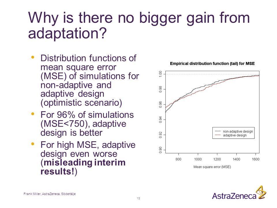 Frank Miller, AstraZeneca, Södertälje 13 Why is there no bigger gain from adaptation.