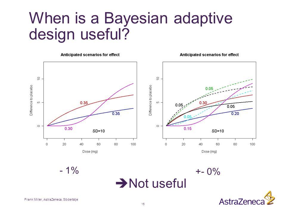 Frank Miller, AstraZeneca, Södertälje 15 When is a Bayesian adaptive design useful.