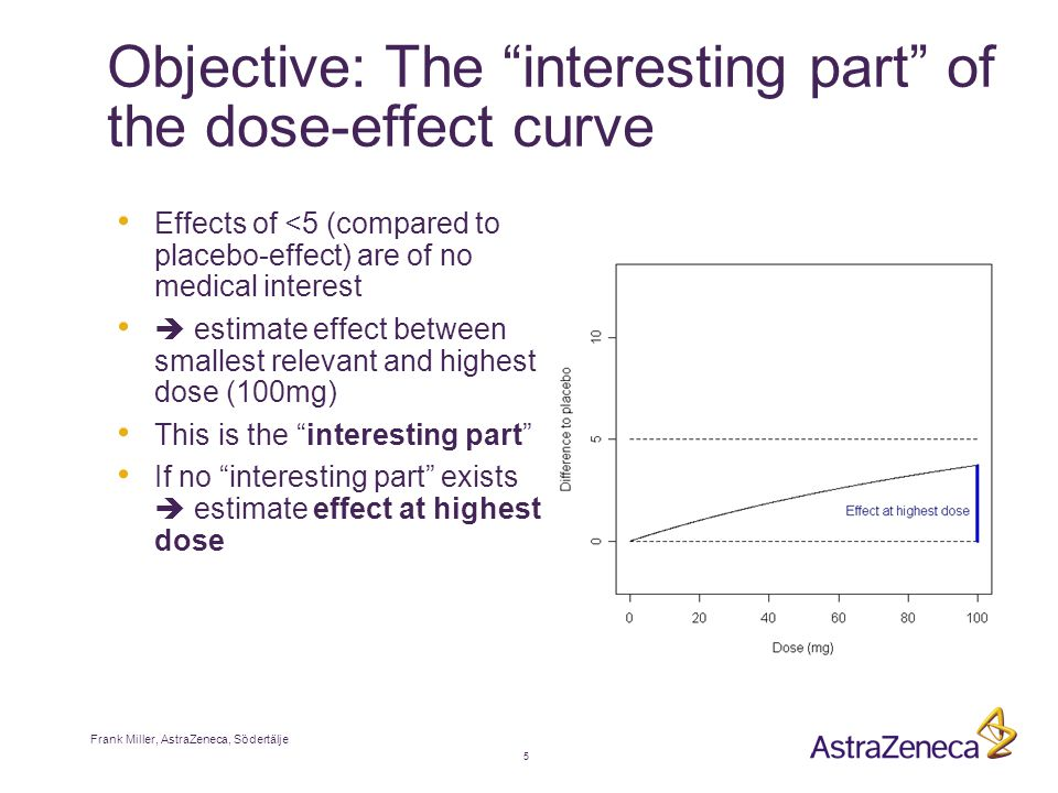 Frank Miller, AstraZeneca, Södertälje 5 Objective: The interesting part of the dose-effect curve Effects of <5 (compared to placebo-effect) are of no medical interest  estimate effect between smallest relevant and highest dose (100mg) This is the interesting part If no interesting part exists  estimate effect at highest dose