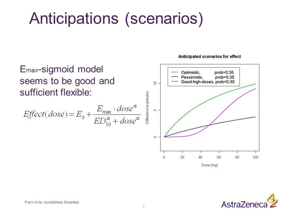 Frank Miller, AstraZeneca, Södertälje 7 Anticipations (scenarios) E max -sigmoid model seems to be good and sufficient flexible: