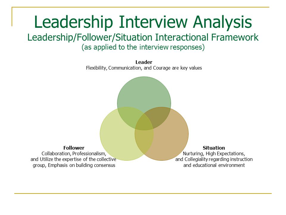 Leadership Interview Analysis Leadership/Follower/Situation Interactional Framework (as applied to the interview responses) Leader Flexibility, Communication, and Courage are key values Situation Nurturing, High Expectations, and Collegiality regarding instruction and educational environment Follower Collaboration, Professionalism, and Utilize the expertise of the collective group, Emphasis on building consensus