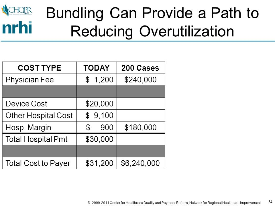 34 © 2009-2011 Center for Healthcare Quality and Payment Reform, Network for Regional Healthcare Improvement Bundling Can Provide a Path to Reducing Overutilization COST TYPETODAY200 Cases Physician Fee$ 1,200$240,000 Device Cost$20,000 Other Hospital Cost$ 9,100 Hosp.