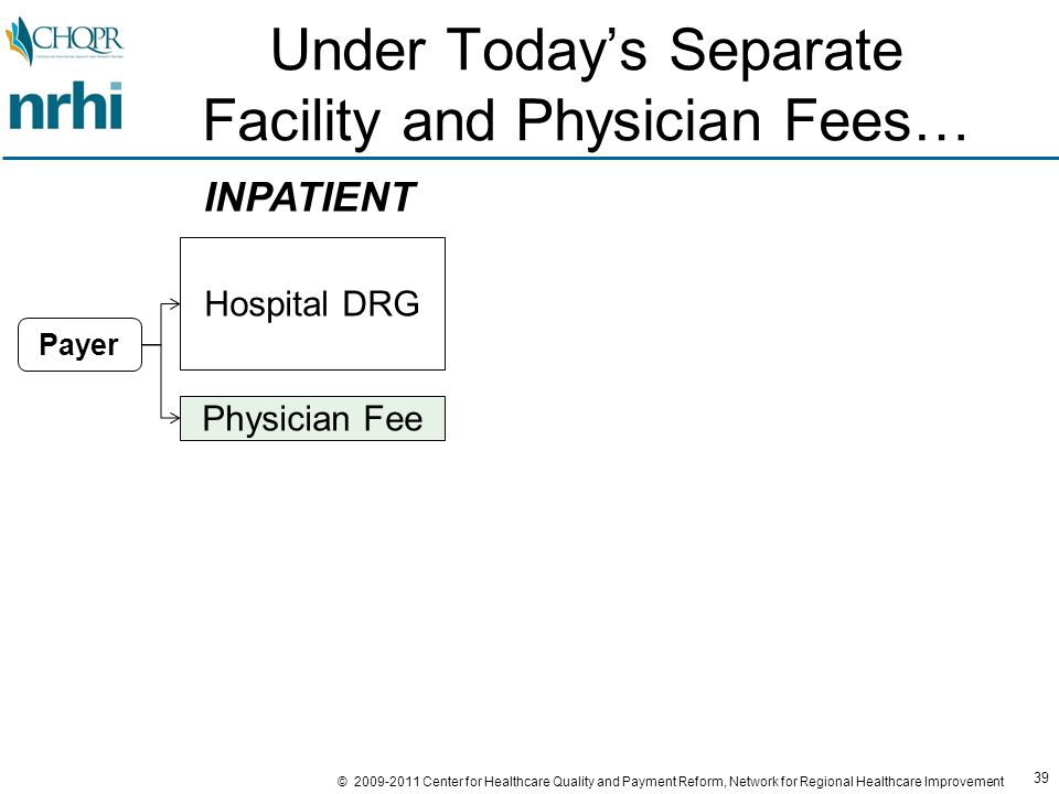 39 © 2009-2011 Center for Healthcare Quality and Payment Reform, Network for Regional Healthcare Improvement Under Today's Separate Facility and Physician Fees… Physician Fee Hospital DRG INPATIENT Payer