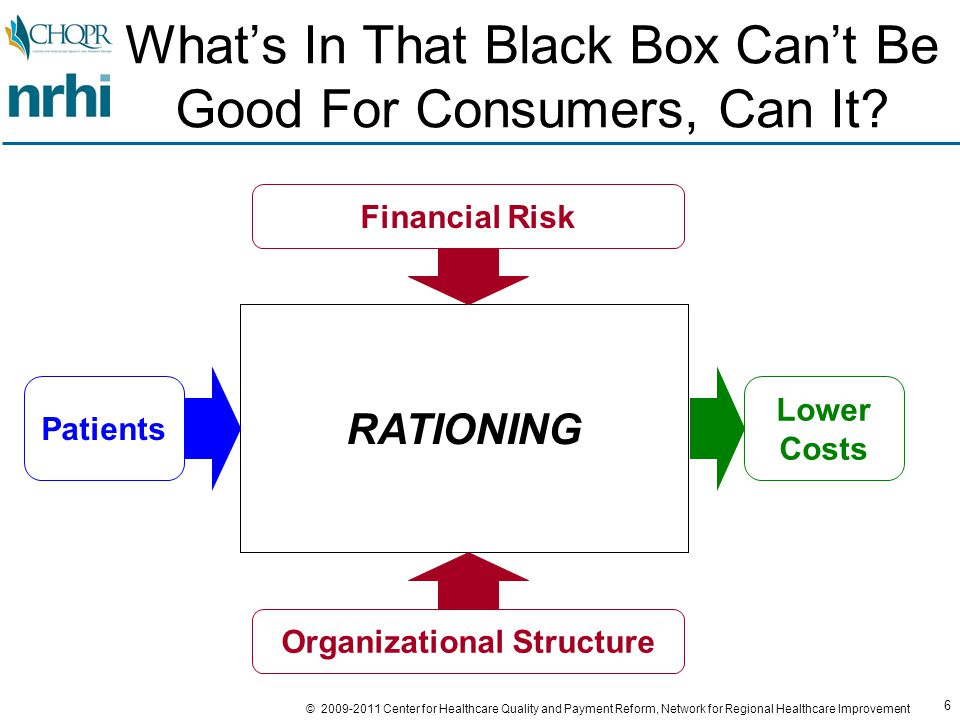 6 © 2009-2011 Center for Healthcare Quality and Payment Reform, Network for Regional Healthcare Improvement ACO ( the Black Box ) What's In That Black Box Can't Be Good For Consumers, Can It.