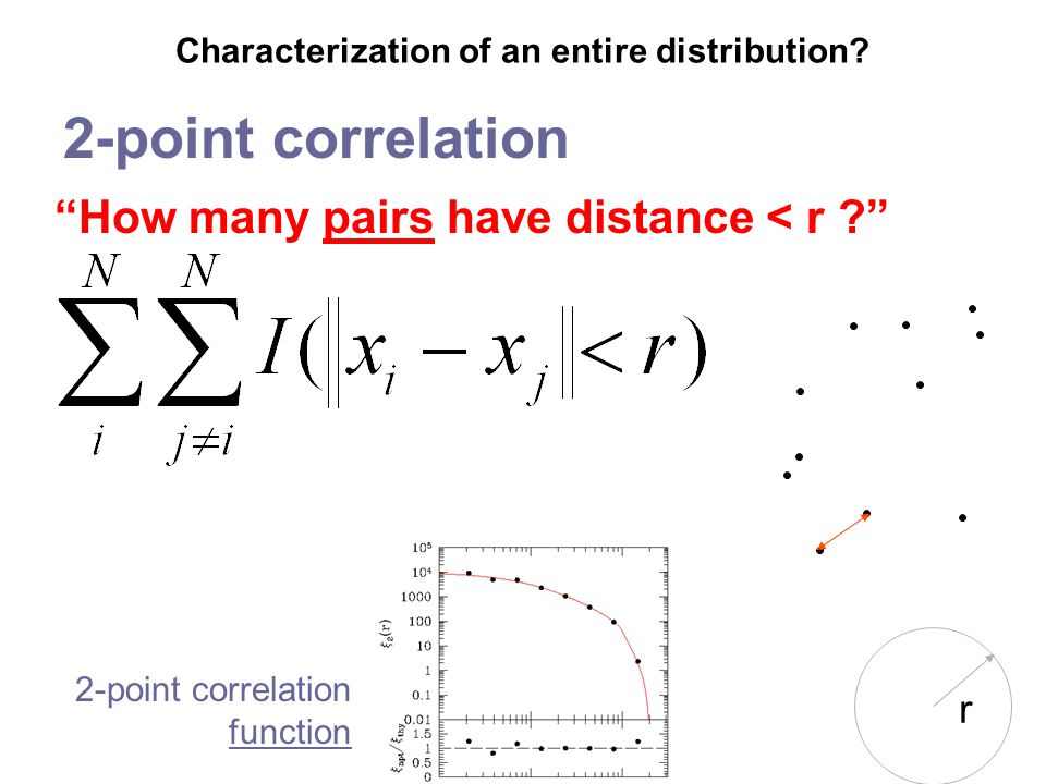 2-point correlation r Characterization of an entire distribution.
