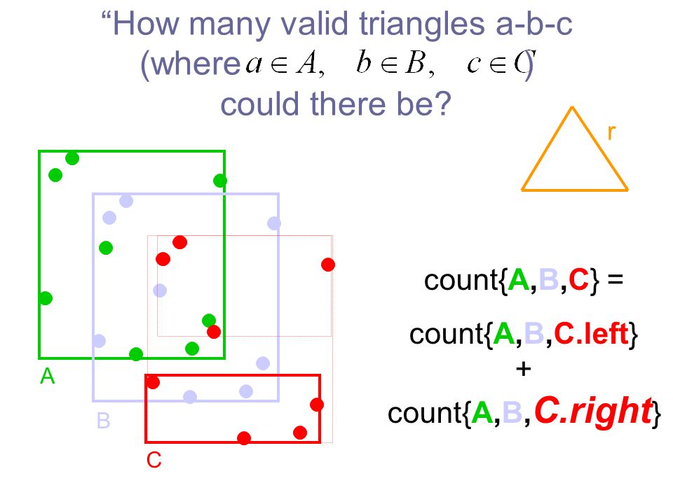 How many valid triangles a-b-c (where ) could there be.