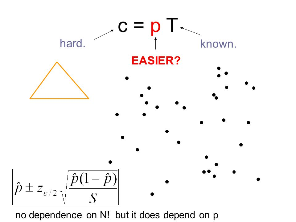 c = p T EASIER known. hard. no dependence on N! but it does depend on p