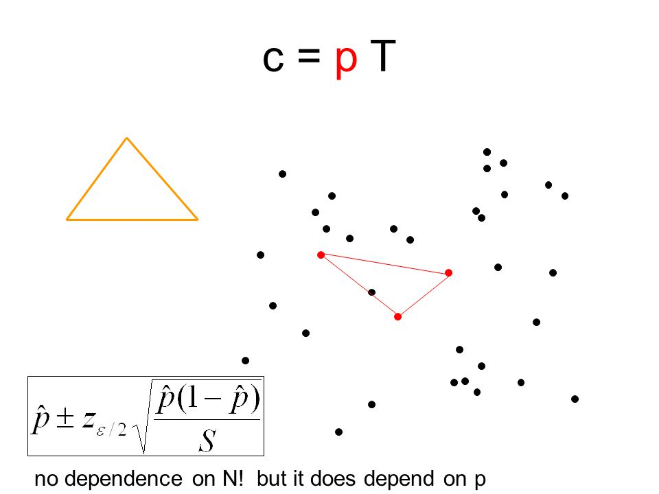 c = p T no dependence on N! but it does depend on p