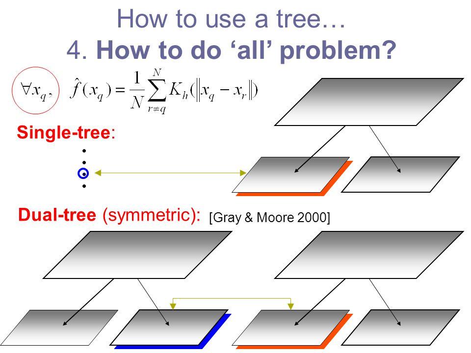 Single-tree: Dual-tree (symmetric): [Gray & Moore 2000] How to use a tree… 4.