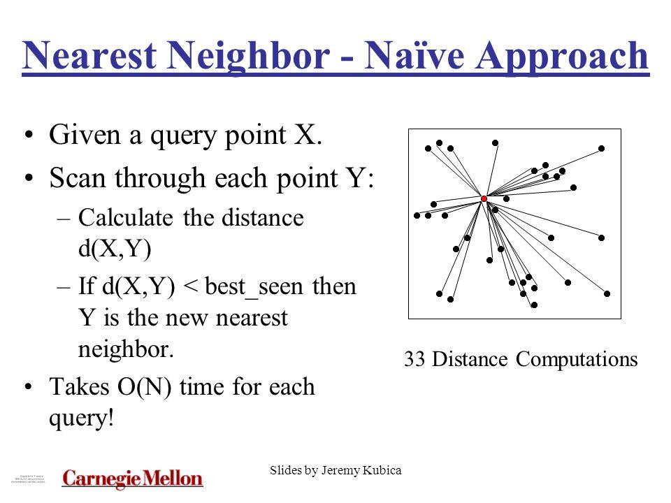 Slides by Jeremy Kubica Nearest Neighbor - Naïve Approach Given a query point X.